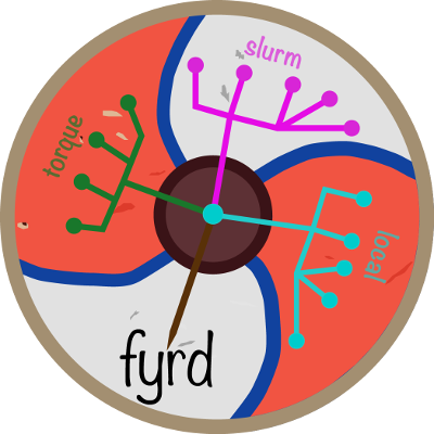 The Fyrd Python Cluster logo —  a Saxon shield reminiscent of those used in Fyrds
